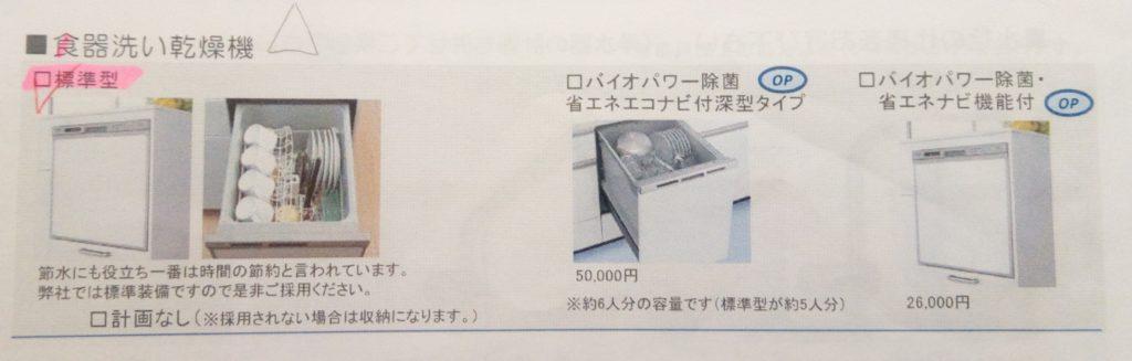 プレゼンテーションシートに記載の食洗機